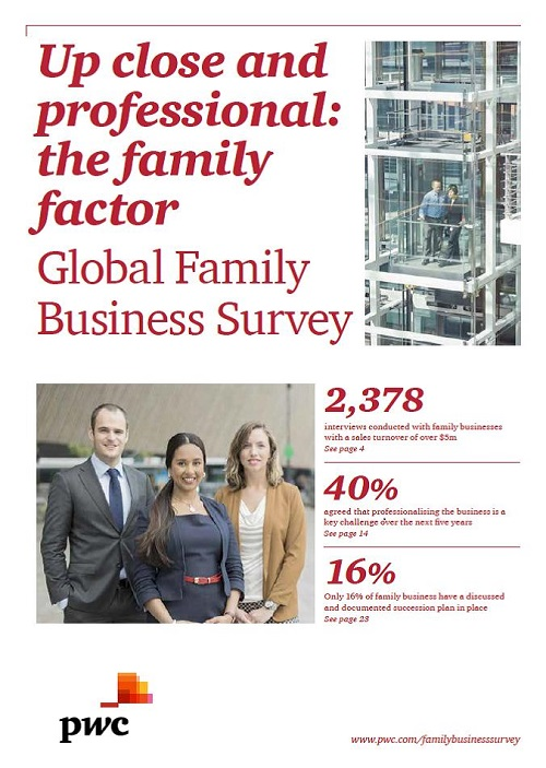Global Family Bussines Survey